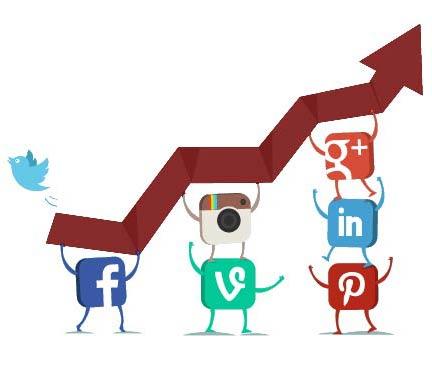 KPI : Comment mesurer votre performance sur les réseaux sociaux ?