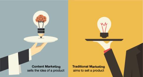 Marketing de contenu : la nouvelle autoroute pour atteindre directement ses prospects